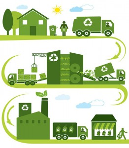 Waste -management -scheme -lr -700px -262x 300